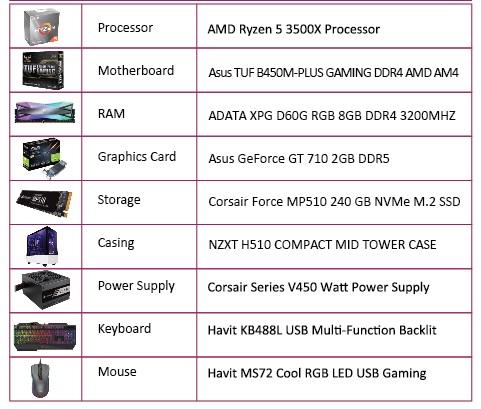 Exclusive Asus Gaming PC B450M-AMD Ryzen5 3500X